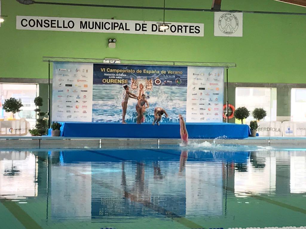 Campeonato de España Natación Sincronizada